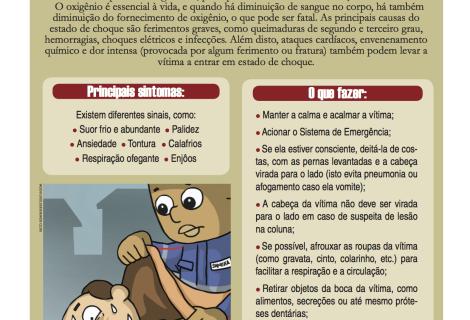 Estado de Choque – Principais sintomas e o que fazer nestas situações.